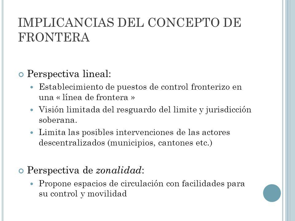 IMPLICANCIAS DEL CONCEPTO DE FRONTERA Perspectiva lineal: Establecimiento de puestos de control fronterizo en una « línea de frontera » Visión limitada del resguardo del limite y jurisdicción soberana.