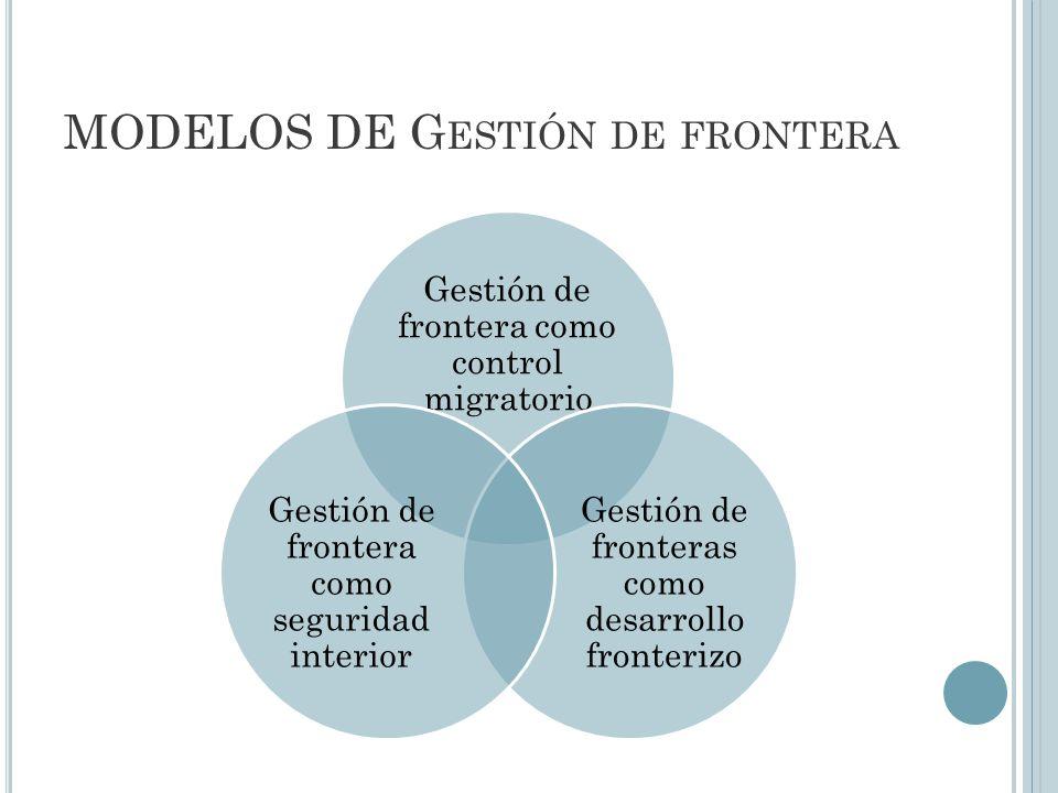 MODELOS DE G ESTIÓN DE FRONTERA Gestión de frontera como control migratorio Gestión de fronteras como desarrollo fronterizo Gestión de frontera como seguridad interior