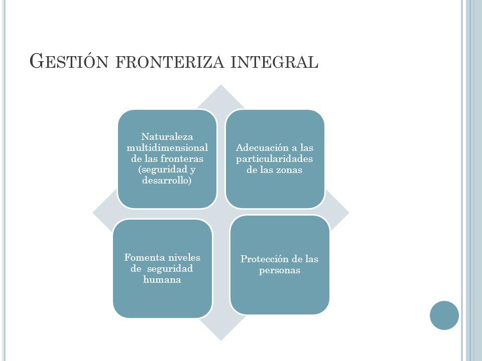 G ESTIÓN FRONTERIZA INTEGRAL Naturaleza multidimensional de las fronteras (seguridad y desarrollo) Adecuación a las particularidades de las zonas Fomenta niveles de seguridad humana Protección de las personas