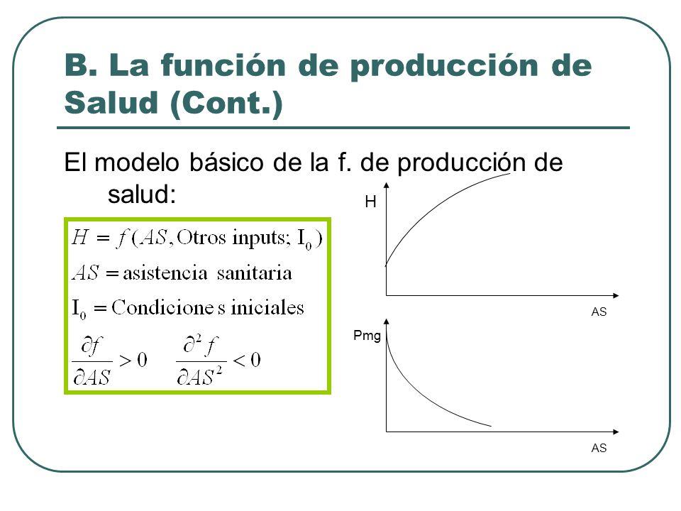 B. La función de producción de Salud (Cont.) El modelo básico de la f.