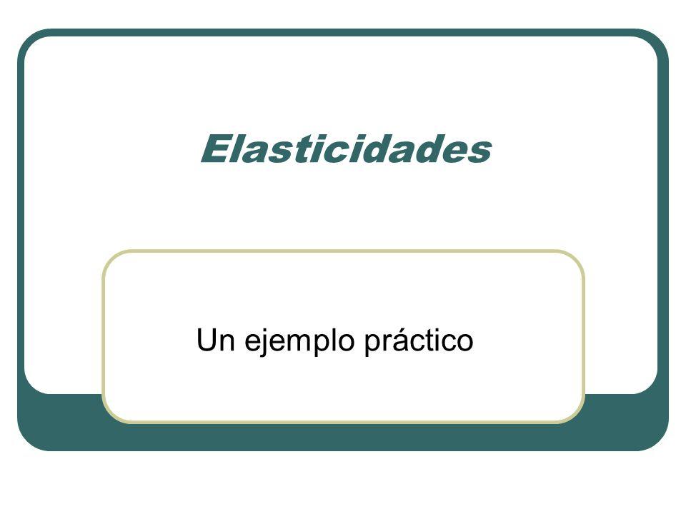 Elasticidades Un ejemplo práctico