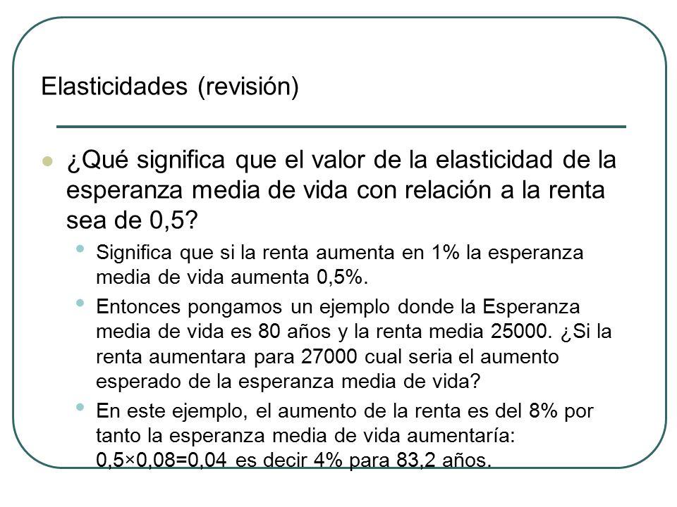 Elasticidades (revisión) ¿Qué significa que el valor de la elasticidad de la esperanza media de vida con relación a la renta sea de 0,5.