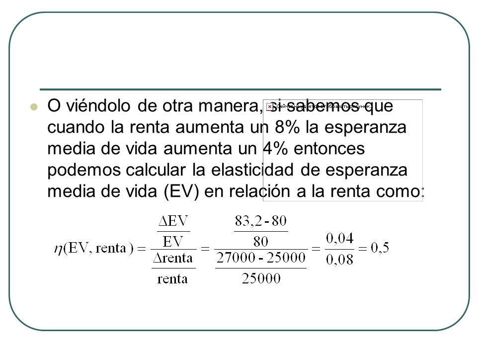 O viéndolo de otra manera, si sabemos que cuando la renta aumenta un 8% la esperanza media de vida aumenta un 4% entonces podemos calcular la elasticidad de esperanza media de vida (EV) en relación a la renta como: