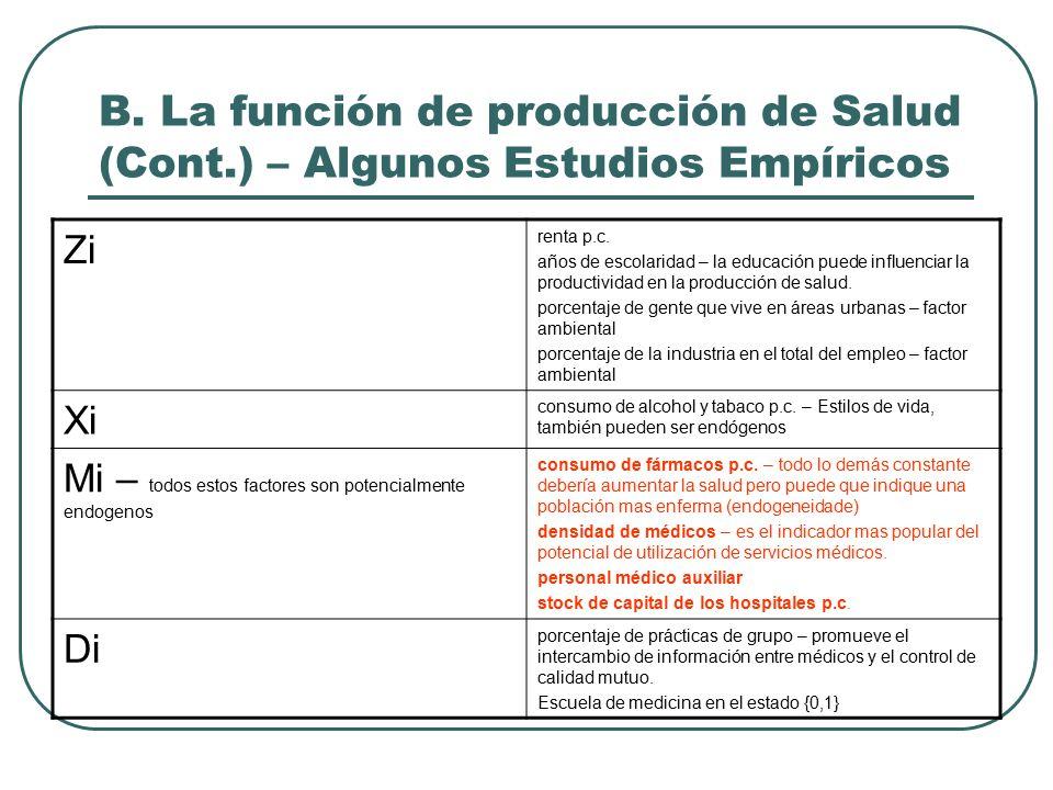 B. La función de producción de Salud (Cont.) – Algunos Estudios Empíricos Zi renta p.c.