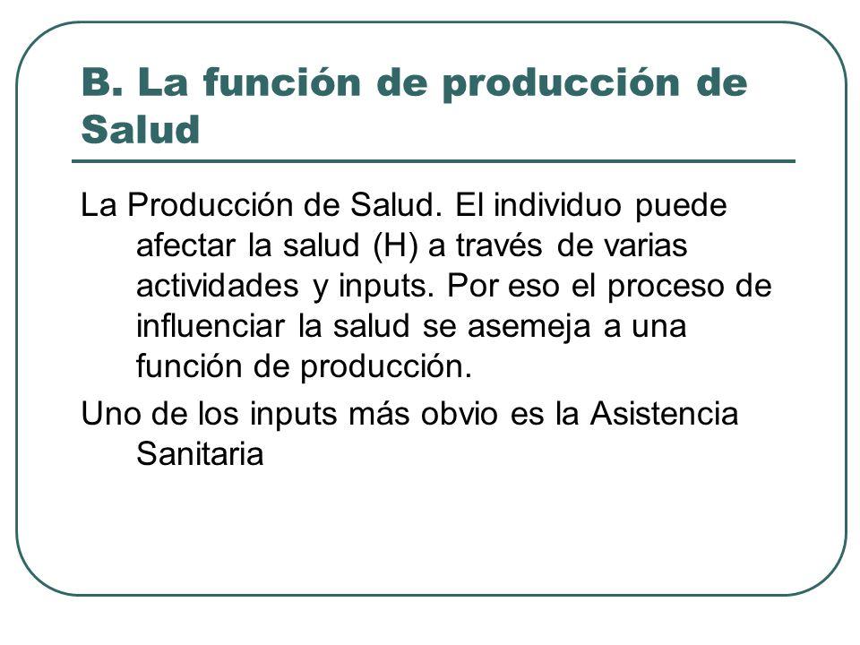 B. La función de producción de Salud La Producción de Salud.
