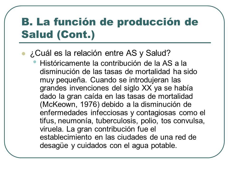 B. La función de producción de Salud (Cont.) ¿Cuál es la relación entre AS y Salud.