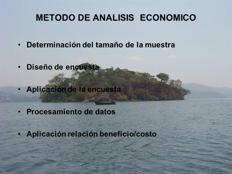 METODO DE ANALISIS ECONOMICO Determinación del tamaño de la muestra Diseño de encuesta Aplicación de la encuesta Procesamiento de datos Aplicación relación beneficio/costo