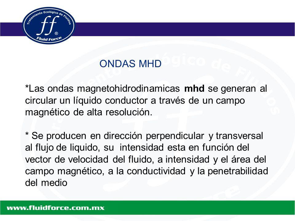 *Las ondas magnetohidrodinamicas mhd se generan al circular un líquido conductor a través de un campo magnético de alta resolución.