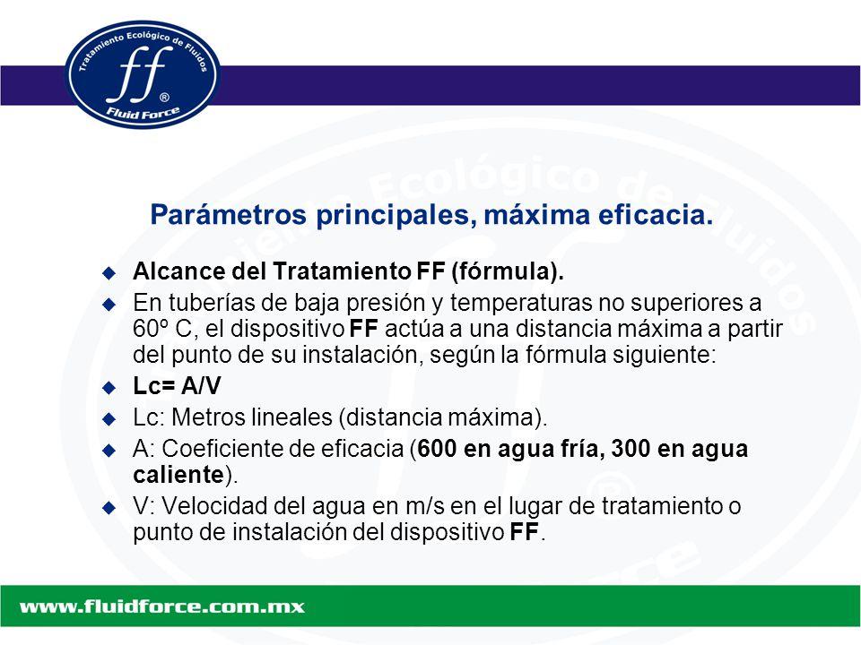 Parámetros principales, máxima eficacia.  Alcance del Tratamiento FF (fórmula).