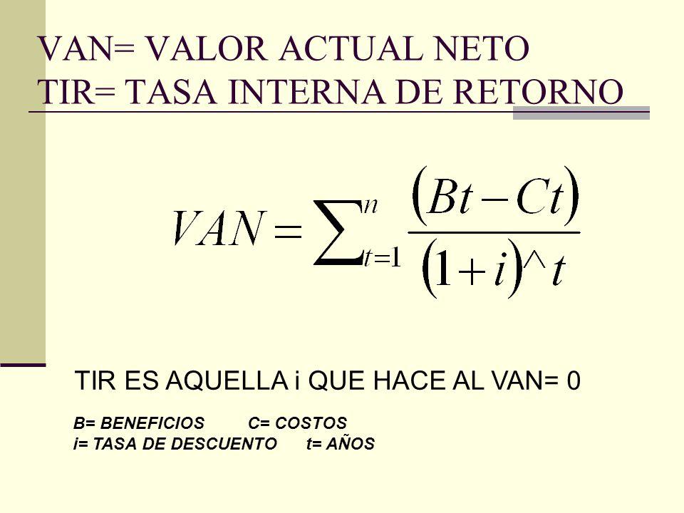VAN= VALOR ACTUAL NETO TIR= TASA INTERNA DE RETORNO TIR ES AQUELLA i QUE HACE AL VAN= 0 B= BENEFICIOS C= COSTOS i= TASA DE DESCUENTO t= AÑOS
