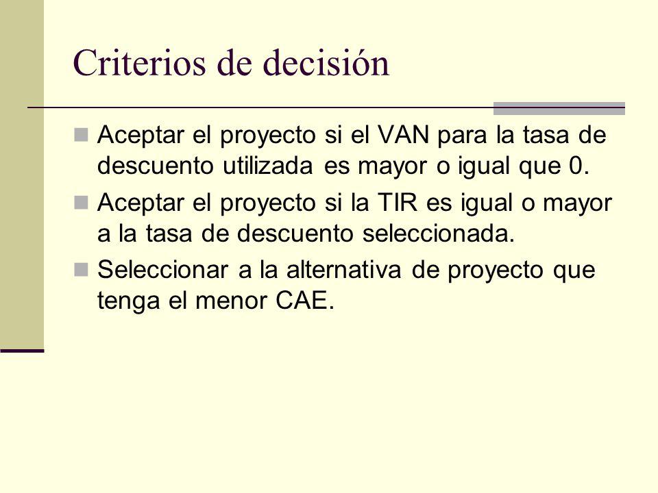 Criterios de decisión Aceptar el proyecto si el VAN para la tasa de descuento utilizada es mayor o igual que 0.