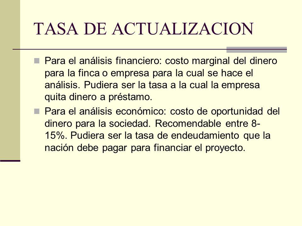 TASA DE ACTUALIZACION Para el análisis financiero: costo marginal del dinero para la finca o empresa para la cual se hace el análisis.