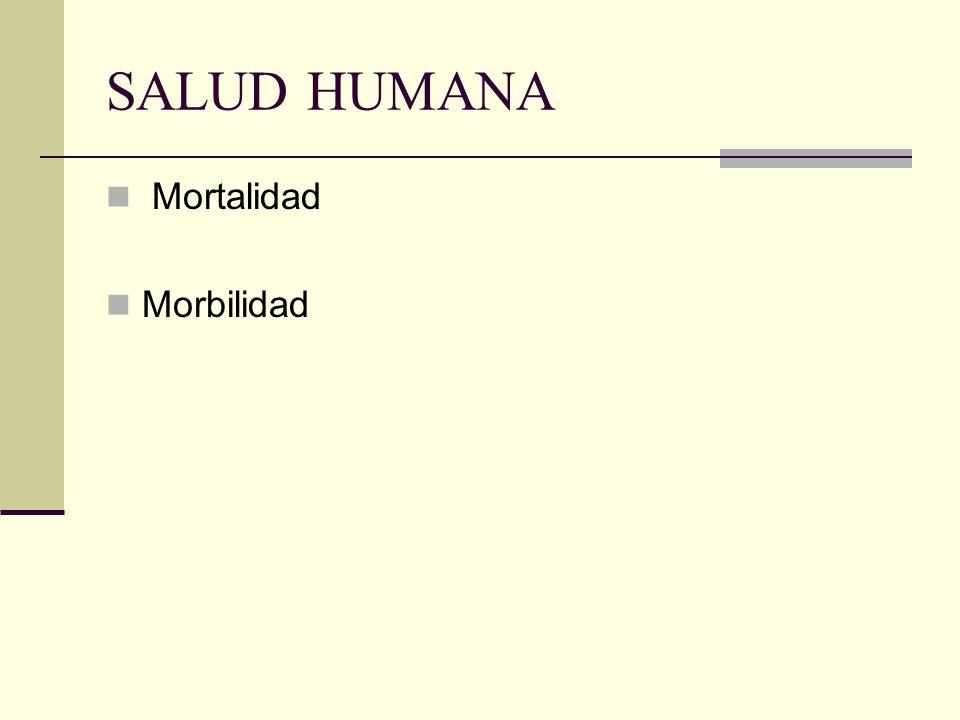 SALUD HUMANA Mortalidad Morbilidad