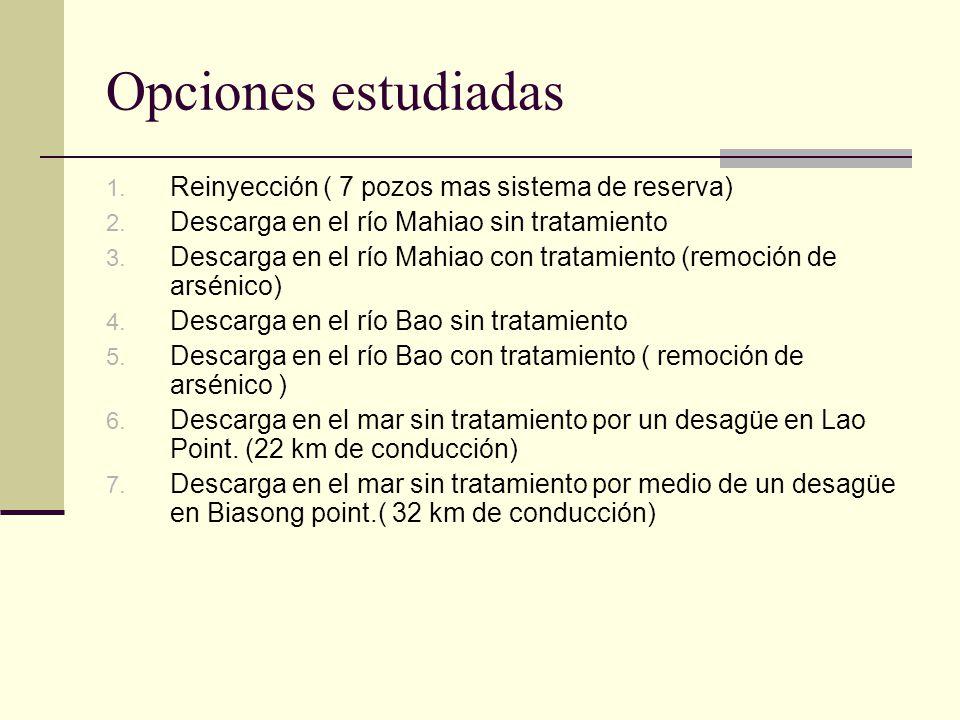 Opciones estudiadas 1. Reinyección ( 7 pozos mas sistema de reserva) 2.
