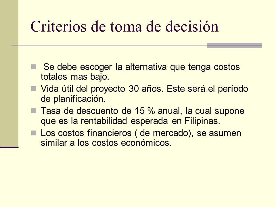 Criterios de toma de decisión Se debe escoger la alternativa que tenga costos totales mas bajo.