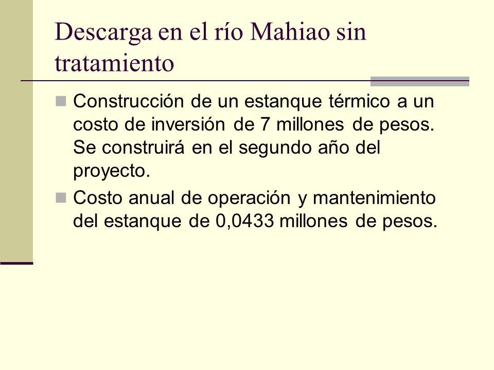 Descarga en el río Mahiao sin tratamiento Construcción de un estanque térmico a un costo de inversión de 7 millones de pesos.