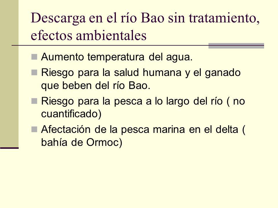 Descarga en el río Bao sin tratamiento, efectos ambientales Aumento temperatura del agua.