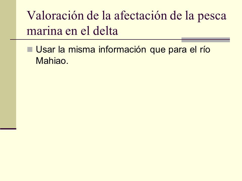 Valoración de la afectación de la pesca marina en el delta Usar la misma información que para el río Mahiao.
