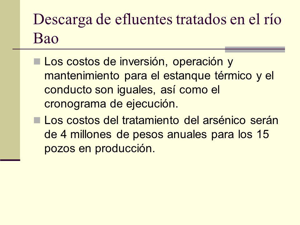Descarga de efluentes tratados en el río Bao Los costos de inversión, operación y mantenimiento para el estanque térmico y el conducto son iguales, así como el cronograma de ejecución.