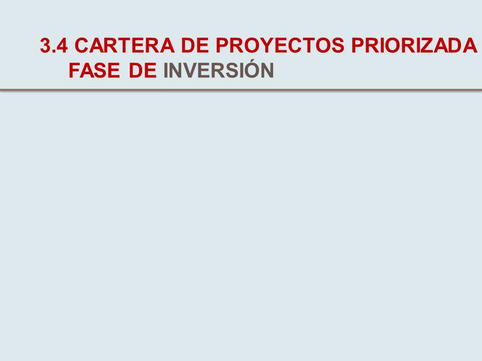 3.4 CARTERA DE PROYECTOS PRIORIZADA FASE DE INVERSIÓN