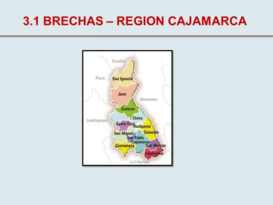 3.1 BRECHAS – REGION CAJAMARCA