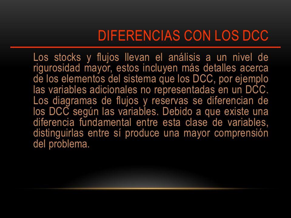 DIFERENCIAS CON LOS DCC Los stocks y flujos llevan el análisis a un nivel de rigurosidad mayor, estos incluyen más detalles acerca de los elementos del sistema que los DCC, por ejemplo las variables adicionales no representadas en un DCC.