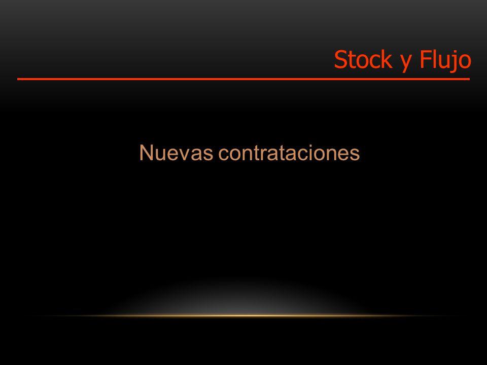 Nuevas contrataciones Stock y Flujo