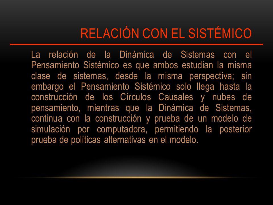 RELACIÓN CON EL SISTÉMICO La relación de la Dinámica de Sistemas con el Pensamiento Sistémico es que ambos estudian la misma clase de sistemas, desde la misma perspectiva; sin embargo el Pensamiento Sistémico solo llega hasta la construcción de los Círculos Causales y nubes de pensamiento, mientras que la Dinámica de Sistemas, continua con la construcción y prueba de un modelo de simulación por computadora, permitiendo la posterior prueba de políticas alternativas en el modelo.