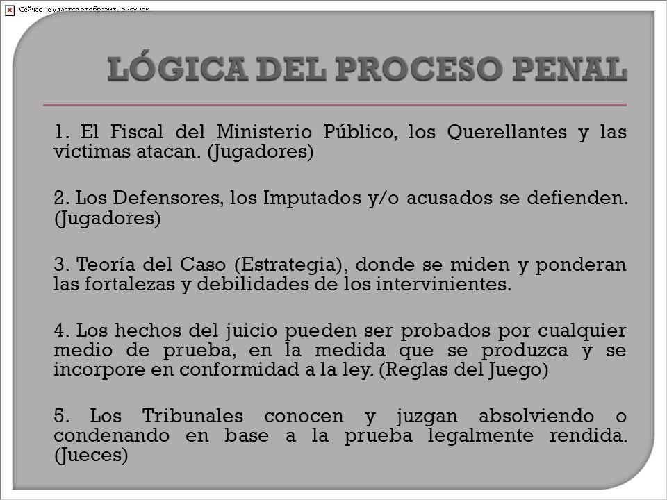 1. El Fiscal del Ministerio Público, los Querellantes y las víctimas atacan.