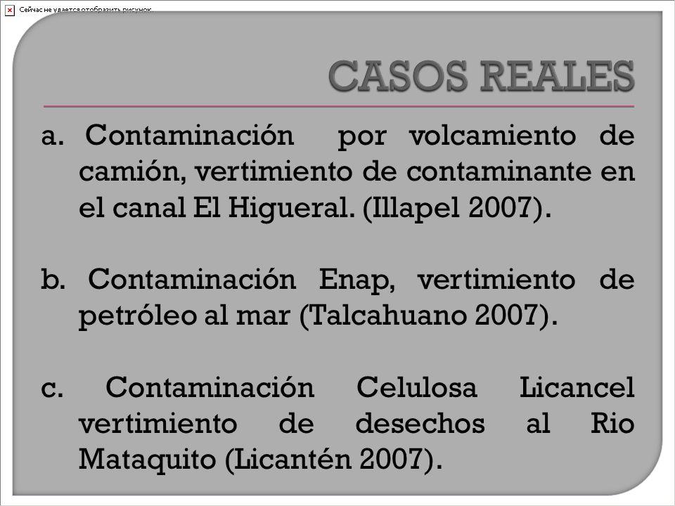 a. Contaminación por volcamiento de camión, vertimiento de contaminante en el canal El Higueral.