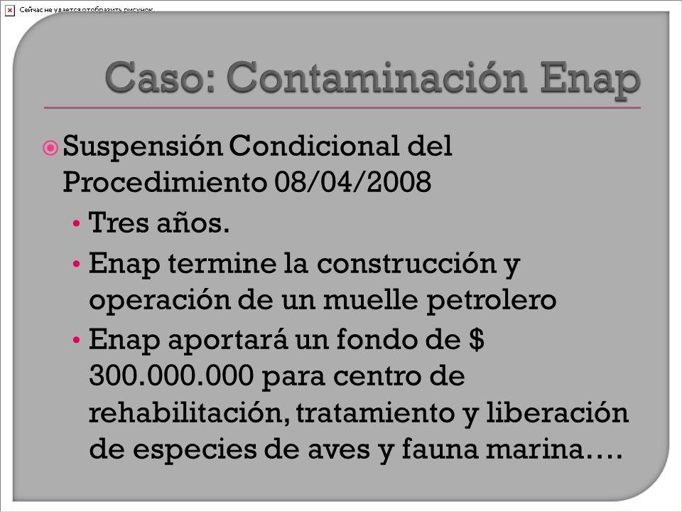  Suspensión Condicional del Procedimiento 08/04/2008 Tres años.