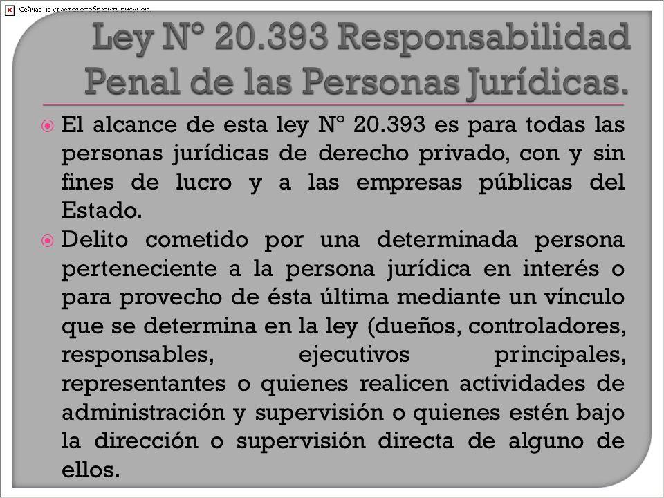  El alcance de esta ley Nº 20.393 es para todas las personas jurídicas de derecho privado, con y sin fines de lucro y a las empresas públicas del Estado.
