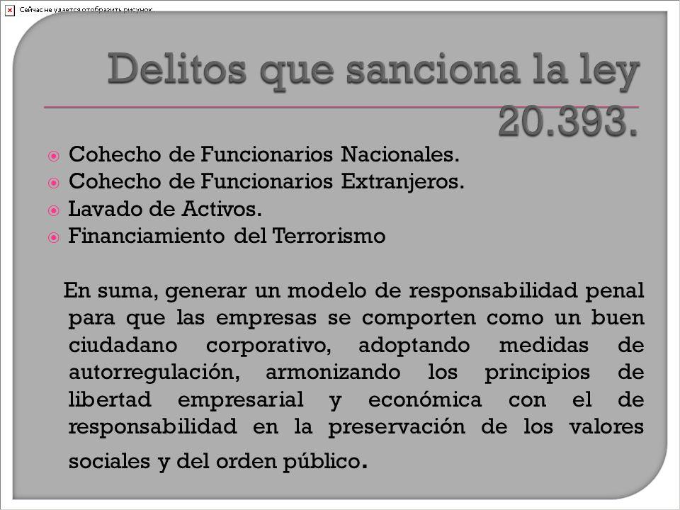  Cohecho de Funcionarios Nacionales.  Cohecho de Funcionarios Extranjeros.