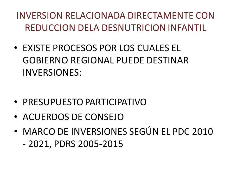 INVERSION RELACIONADA DIRECTAMENTE CON REDUCCION DELA DESNUTRICION INFANTIL EXISTE PROCESOS POR LOS CUALES EL GOBIERNO REGIONAL PUEDE DESTINAR INVERSIONES: PRESUPUESTO PARTICIPATIVO ACUERDOS DE CONSEJO MARCO DE INVERSIONES SEGÚN EL PDC 2010 - 2021, PDRS 2005-2015