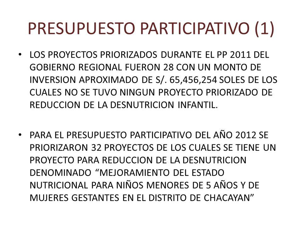 PRESUPUESTO PARTICIPATIVO (1) LOS PROYECTOS PRIORIZADOS DURANTE EL PP 2011 DEL GOBIERNO REGIONAL FUERON 28 CON UN MONTO DE INVERSION APROXIMADO DE S/.