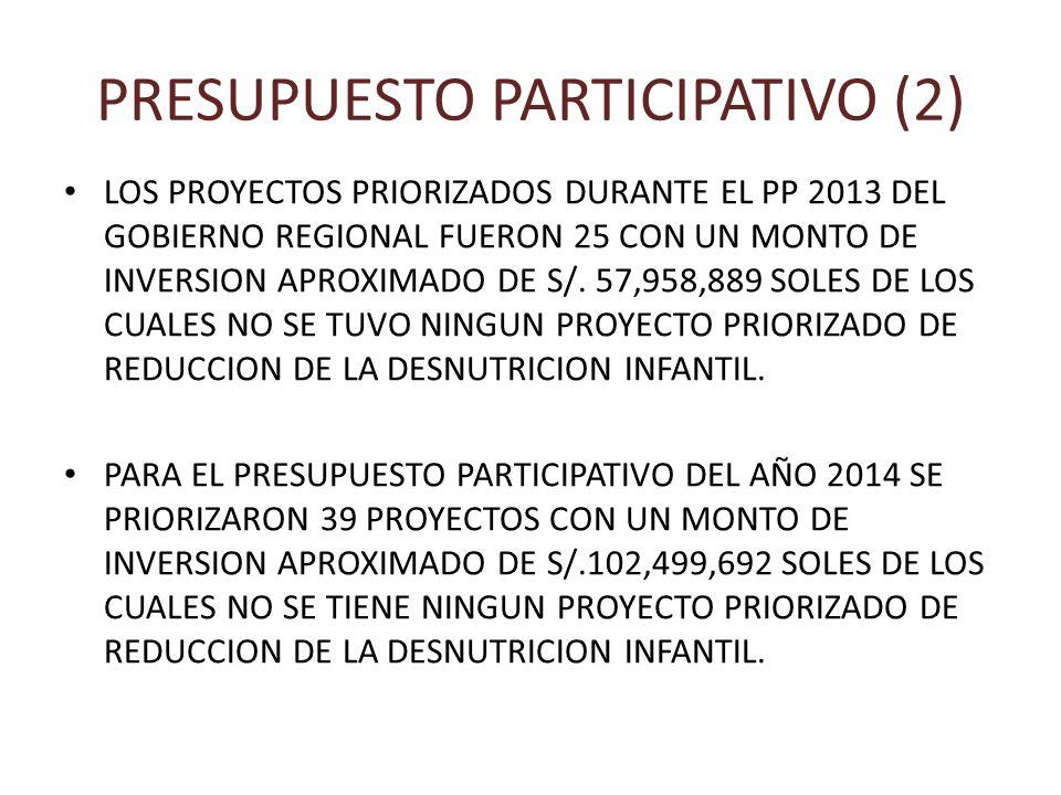 PRESUPUESTO PARTICIPATIVO (2) LOS PROYECTOS PRIORIZADOS DURANTE EL PP 2013 DEL GOBIERNO REGIONAL FUERON 25 CON UN MONTO DE INVERSION APROXIMADO DE S/.