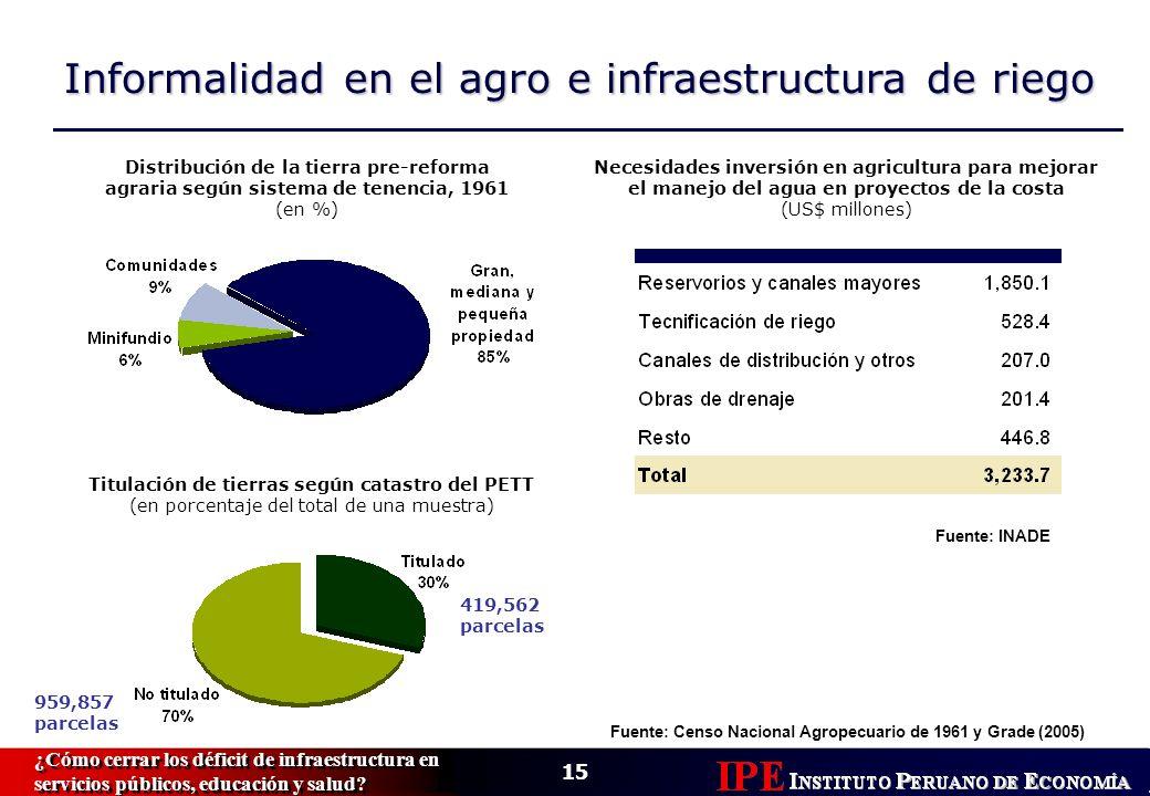 15 ¿Cómo cerrar los déficit de infraestructura en servicios públicos, educación y salud.