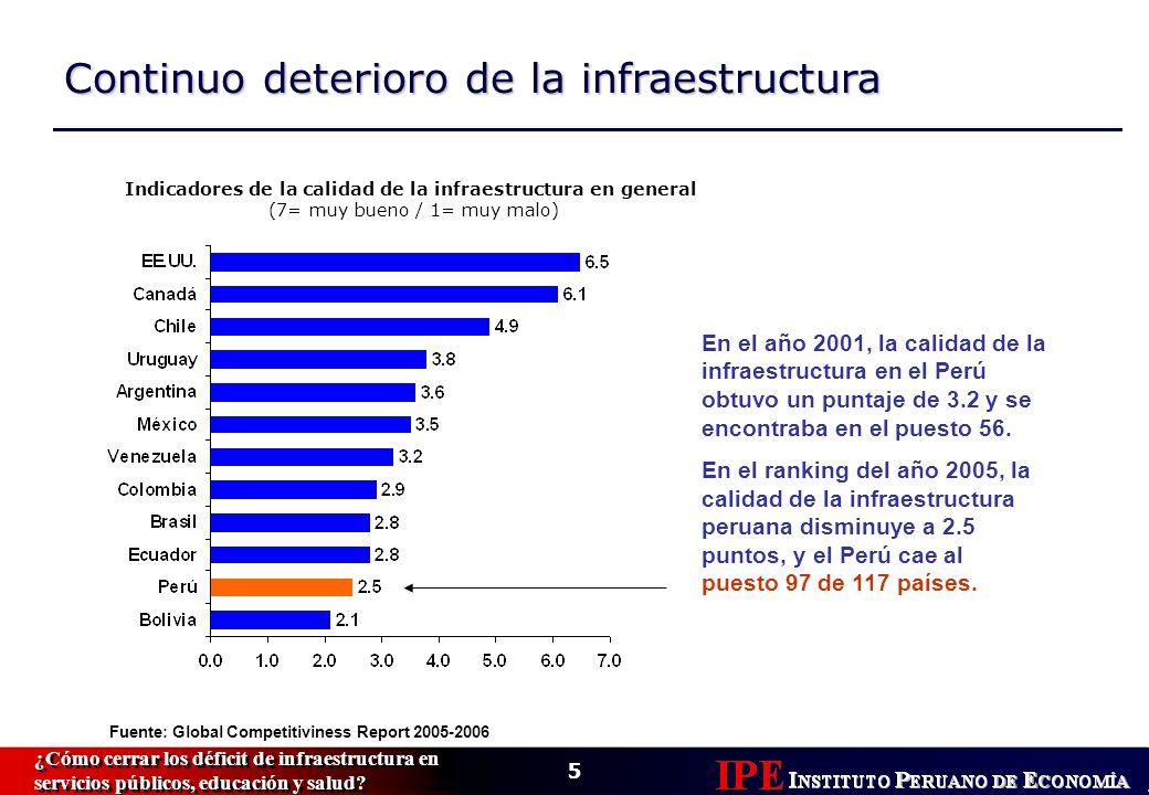 5 ¿Cómo cerrar los déficit de infraestructura en servicios públicos, educación y salud.