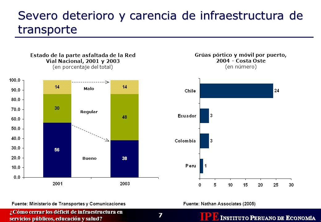 7 ¿Cómo cerrar los déficit de infraestructura en servicios públicos, educación y salud.