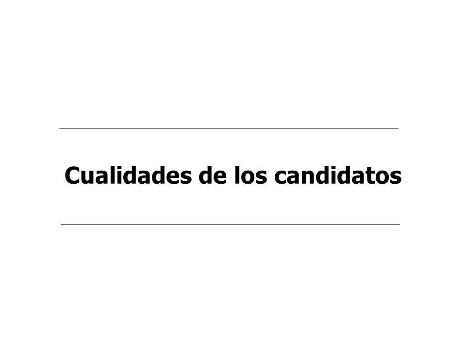 Cualidades de los candidatos