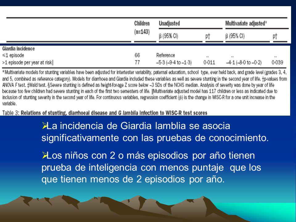  La incidencia de Giardia lamblia se asocia significativamente con las pruebas de conocimiento.