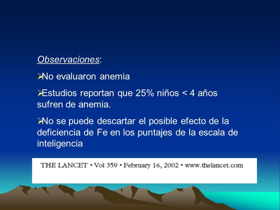 Observaciones:  No evaluaron anemia  Estudios reportan que 25% niños < 4 años sufren de anemia.