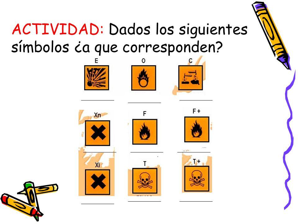 ACTIVIDAD: Dados los siguientes símbolos ¿a que corresponden?