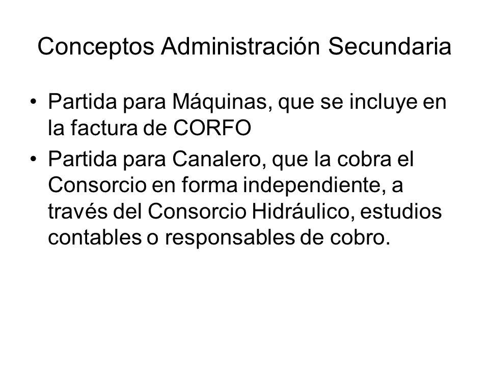 Conceptos Administración Secundaria Partida para Máquinas, que se incluye en la factura de CORFO Partida para Canalero, que la cobra el Consorcio en forma independiente, a través del Consorcio Hidráulico, estudios contables o responsables de cobro.