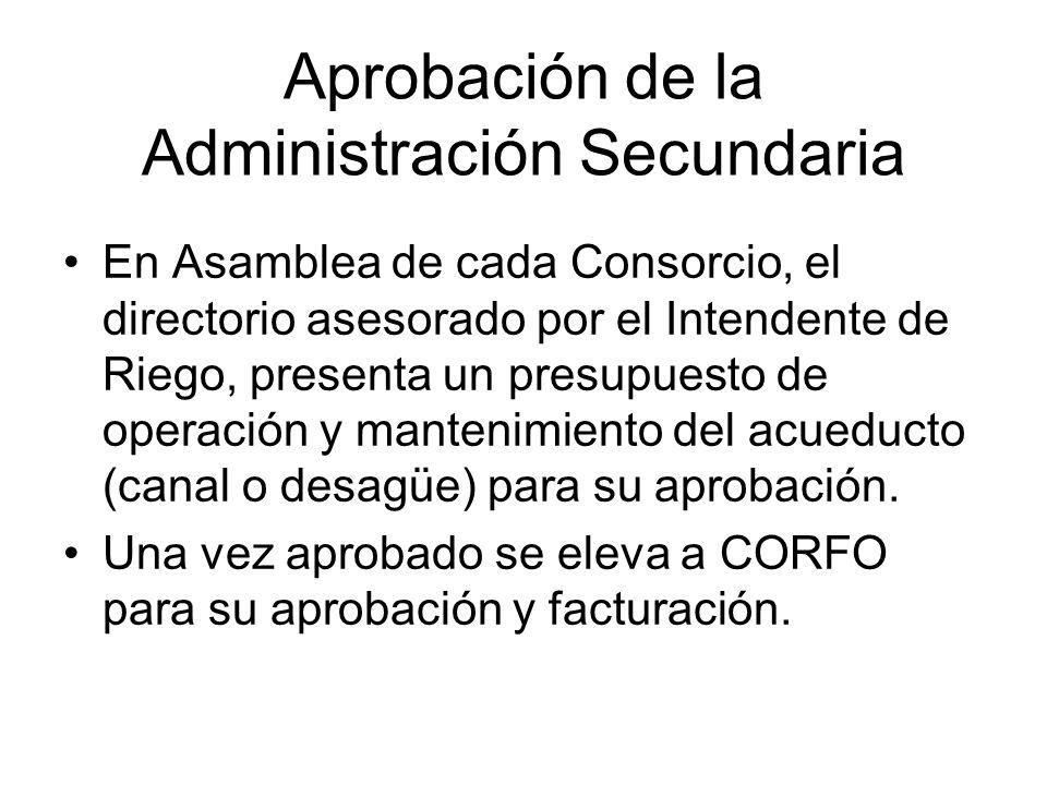 Aprobación de la Administración Secundaria En Asamblea de cada Consorcio, el directorio asesorado por el Intendente de Riego, presenta un presupuesto de operación y mantenimiento del acueducto (canal o desagüe) para su aprobación.