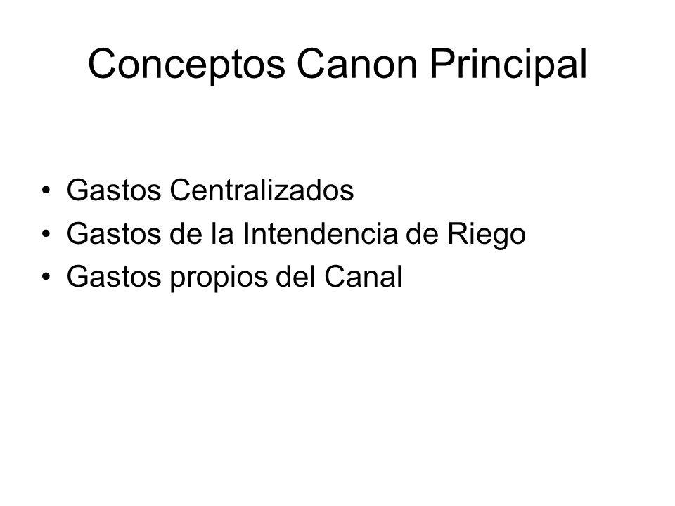 Conceptos Canon Principal Gastos Centralizados Gastos de la Intendencia de Riego Gastos propios del Canal