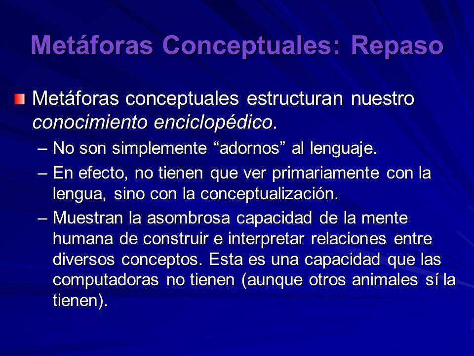 Metáforas Conceptuales: Repaso Metáforas conceptuales estructuran nuestro conocimiento enciclopédico.