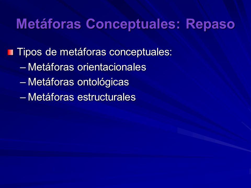 Metáforas Conceptuales: Repaso Tipos de metáforas conceptuales: –Metáforas orientacionales –Metáforas ontológicas –Metáforas estructurales