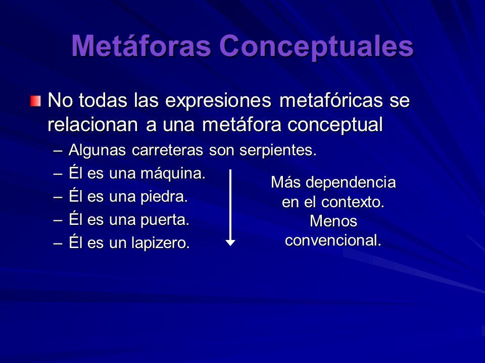 Metáforas Conceptuales No todas las expresiones metafóricas se relacionan a una metáfora conceptual –Algunas carreteras son serpientes.