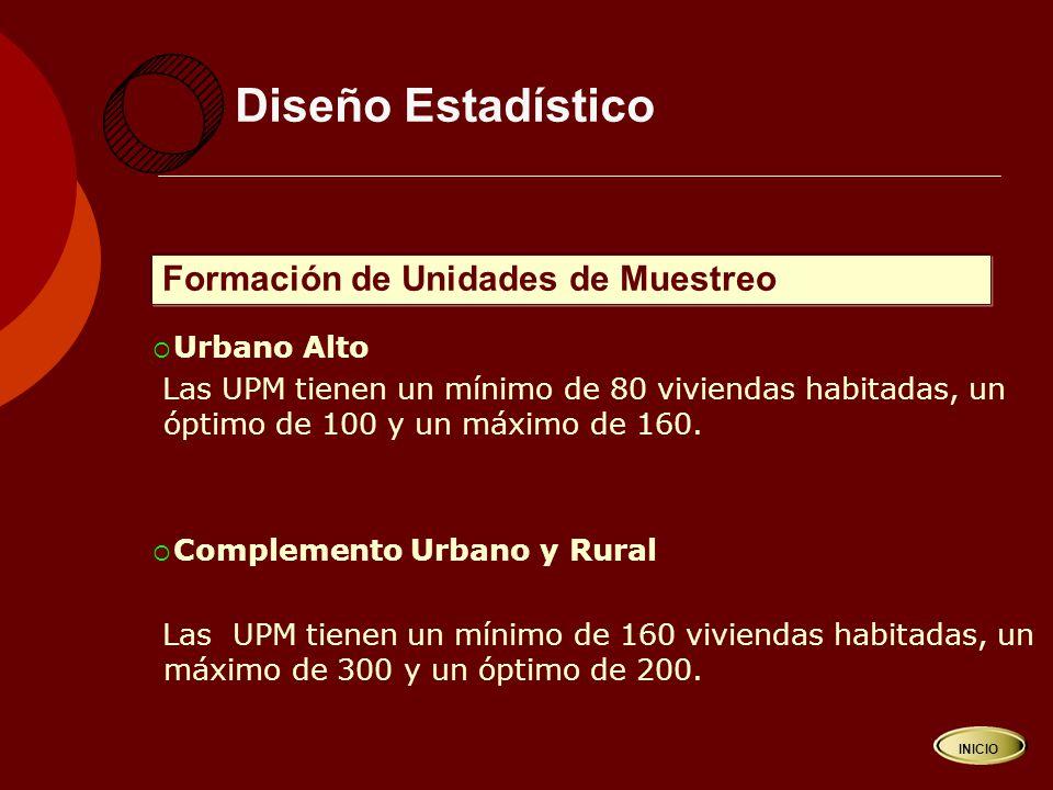Diseño Estadístico  Urbano Alto Las UPM tienen un mínimo de 80 viviendas habitadas, un óptimo de 100 y un máximo de 160.